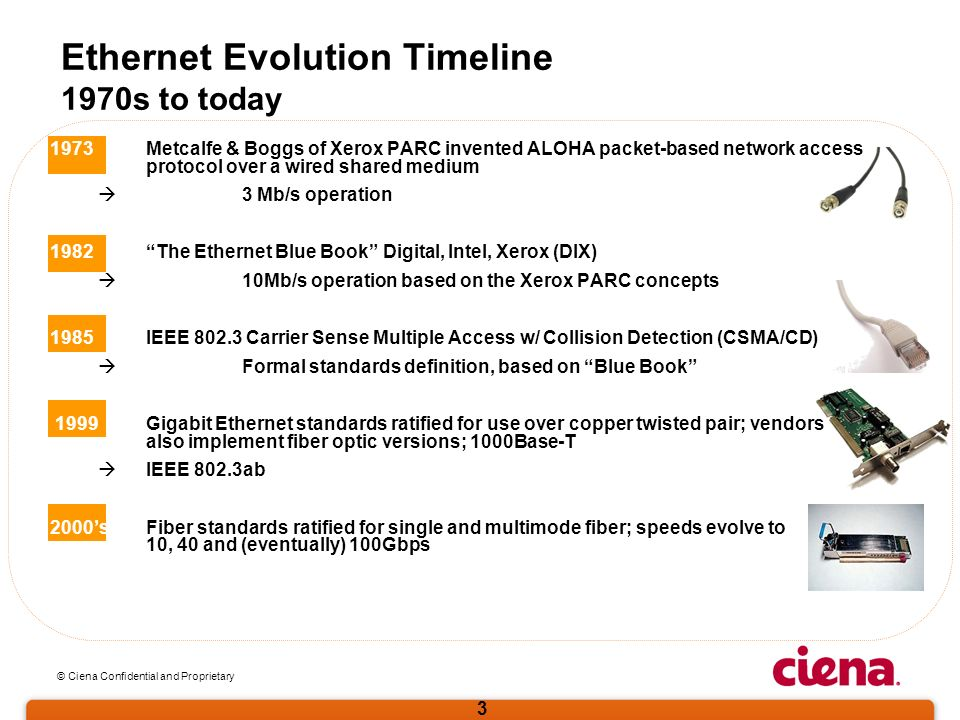 Carrier Ethernet Technology And Standards Update Ppt