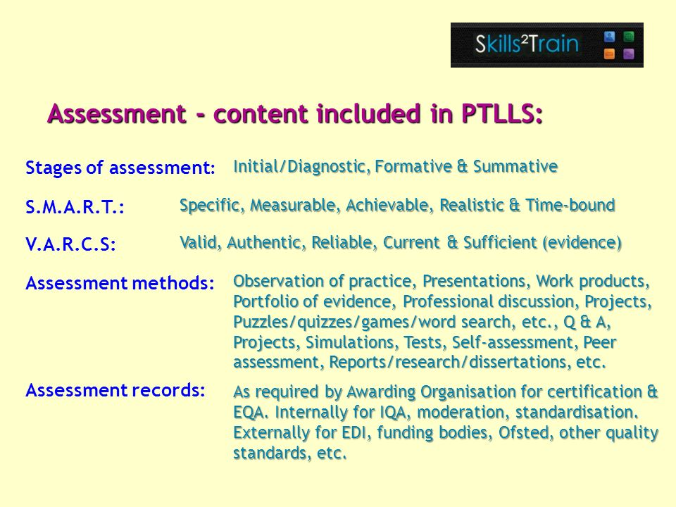 ptlls assessment 1 Ptlls assignment 2 level 4 essays 1 - 30 anti essays now that the foundation has been laid with respect to ptlls assignment 1, the next task to tackle is that of assignment 2.