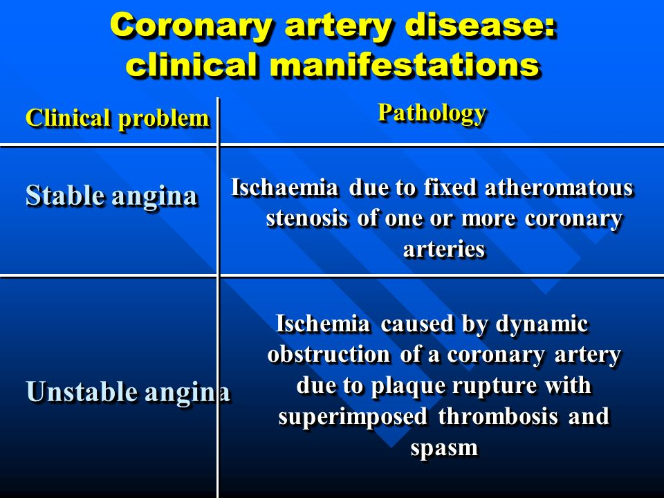 Coronary artery vasospasm: the likely immediated cause of acute myocardial infarction.