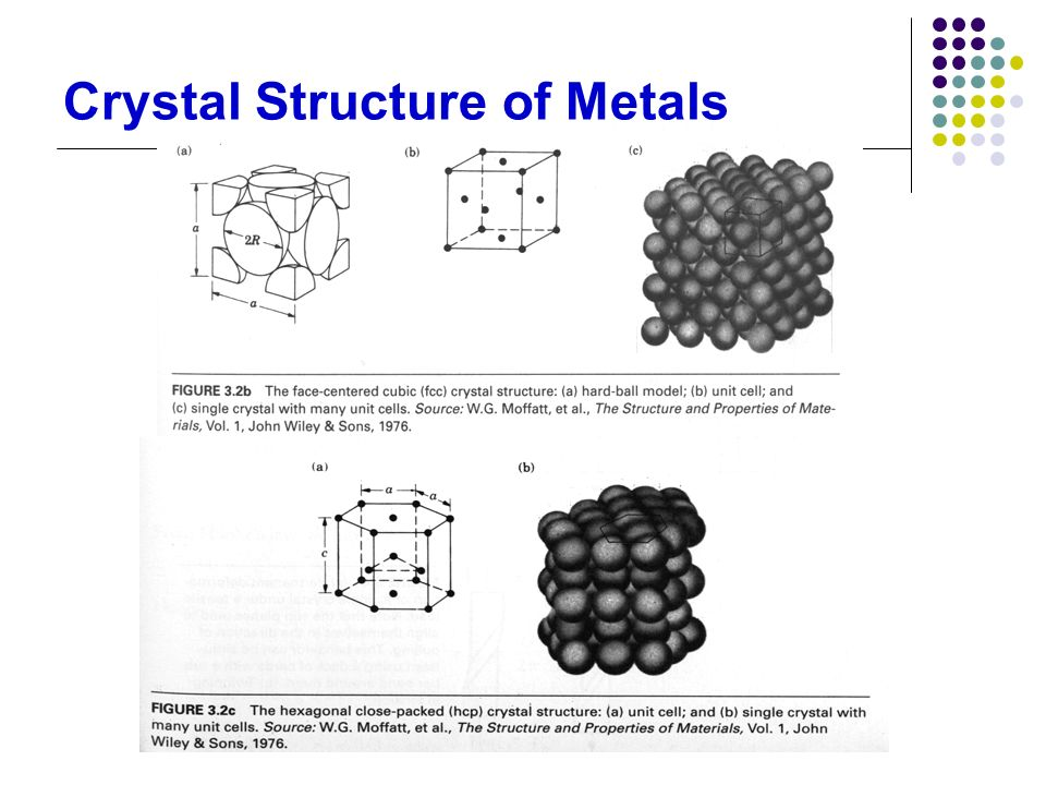 view computational fluid dynamics selected topics
