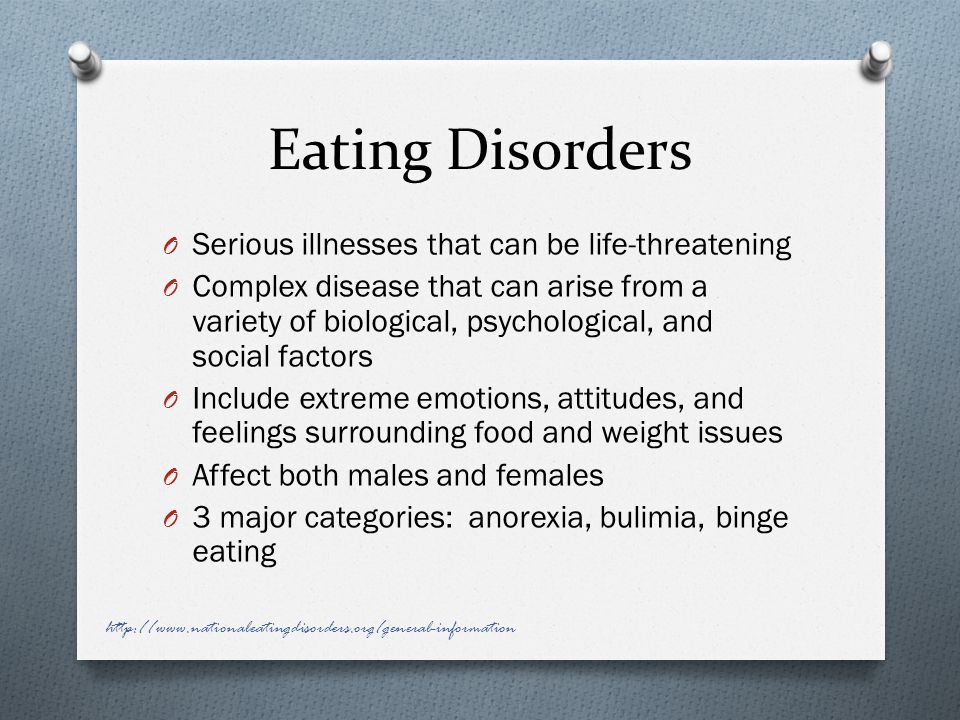 Introduction To Eating Disorders