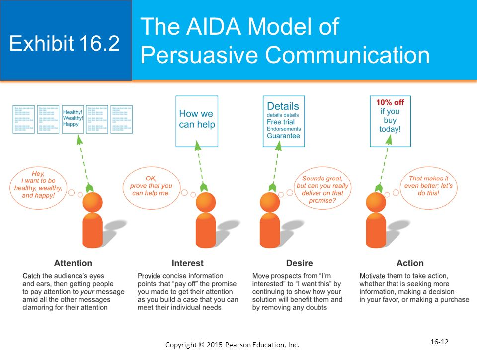 persuasive communication case of marekting Communications based on the elaboration likelihood model of persuasion and  integrating emerging  derek d rucker is assistant professor of marketing,  kellogg school  cases, this might be relatively easy to control (eg, a televi.