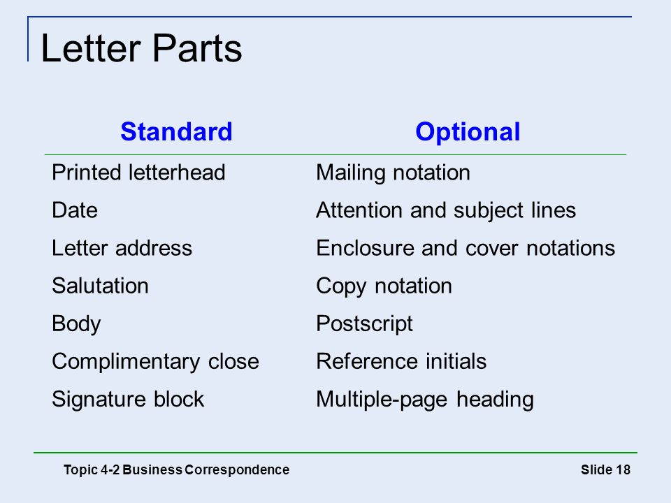 Letter Parts Standard Optional Printed letterhead Mailing notation