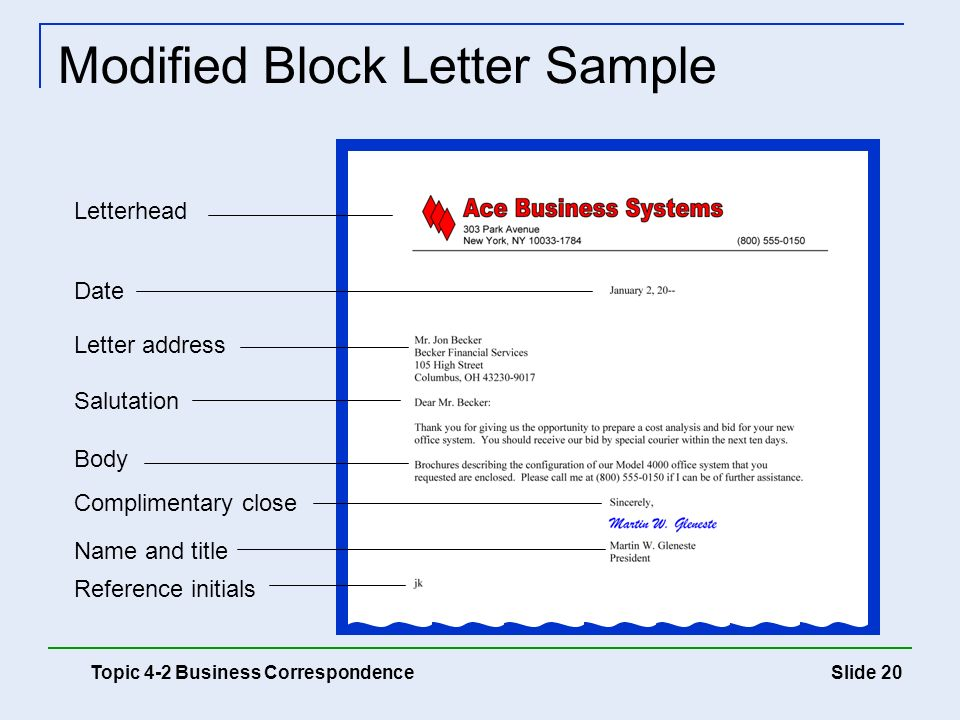 Block letter format template best business template solicited modified block style business letter cover letter templates spiritdancerdesigns Image collections