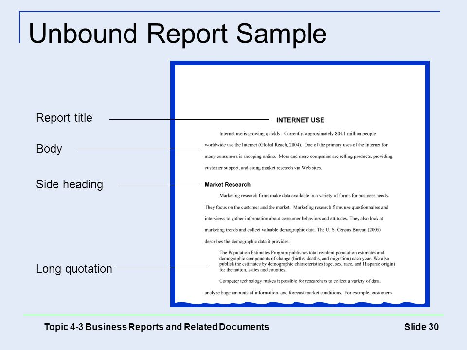 Unbound Report Sample Report title Body Side heading Long quotation