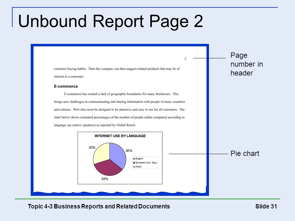 Unbound Report Page 2 Page number in header Pie chart