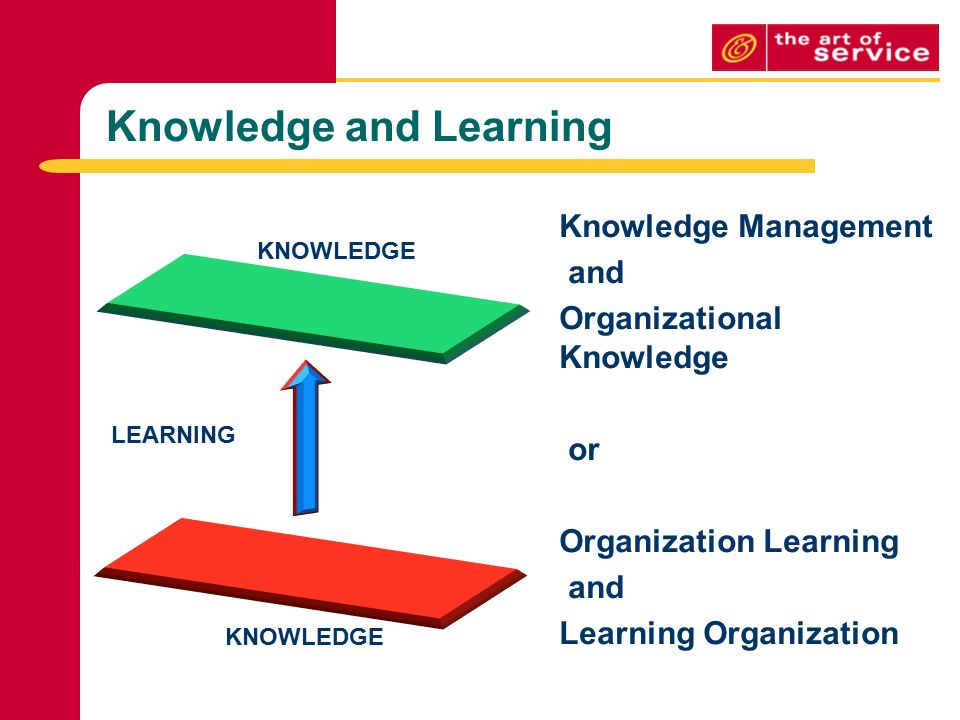 Organisational learning and knowledge management