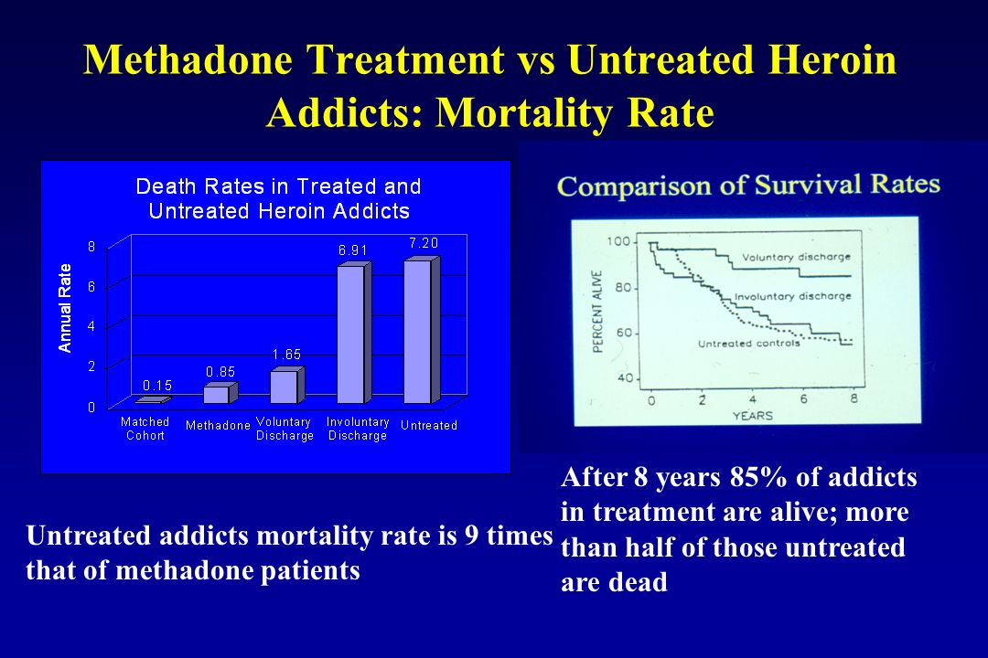 is methadone a treatment or a Effectiveness of methadone treatment for heroin addiction - volume 204 issue 3 -  robert newman.