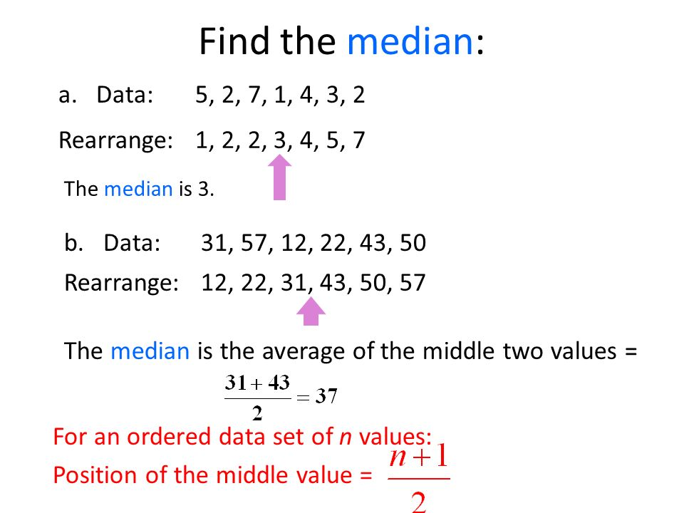 Measures of central tendency mode median and mean ppt video 4 find ccuart Gallery