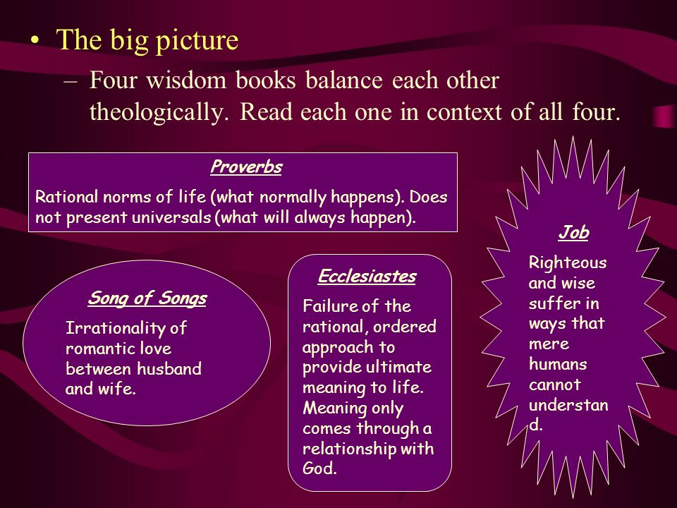 The big picture Four wisdom books balance each other theologically. Read each one in context of all four.
