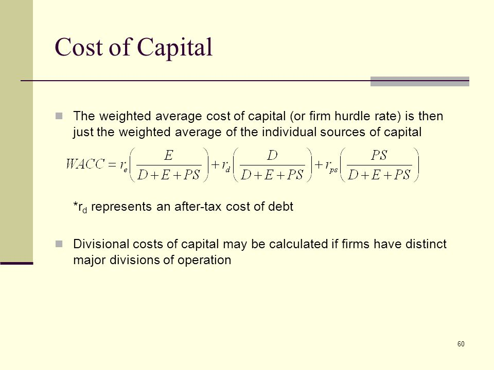 cost of capital practices in bd Value added tax (vat) in bangladesh: an overview  capital machinery figures most prominently  in line with the best international practice, the bangladesh vat.