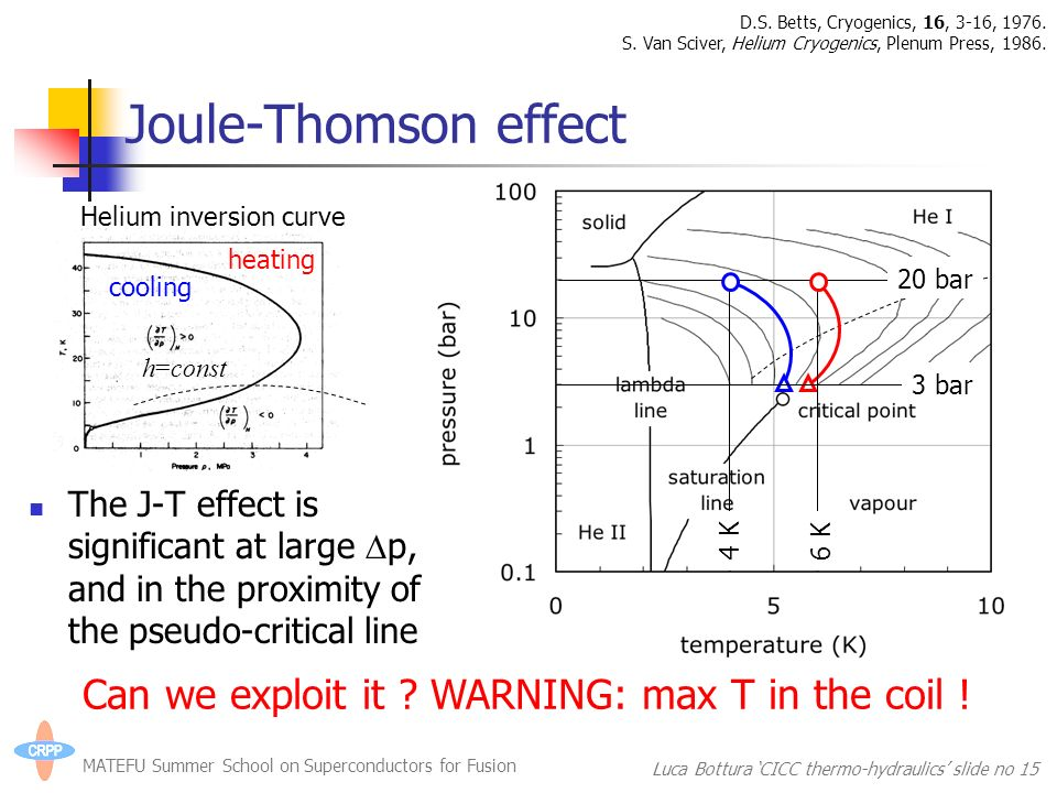 Joule Thomson Effect Images - Reverse Search