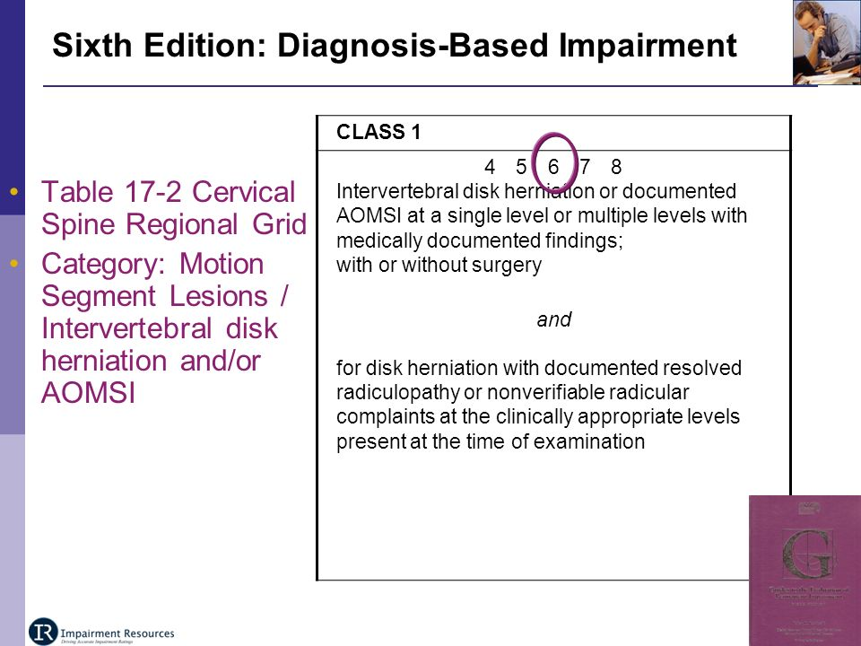 ama guides to the evaluation of permanent impairment 7th edition
