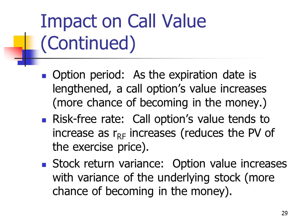 Stock options in the money