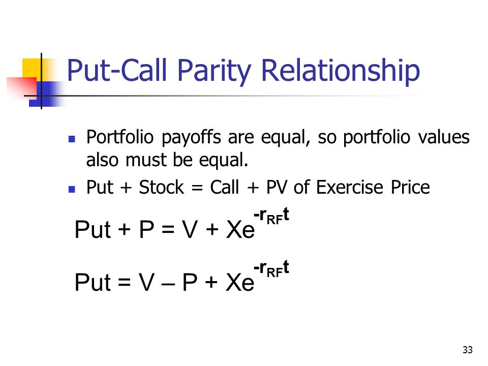 Executive stock options portfolio effects