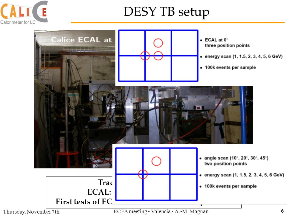 DESY TB setup Tracker: 4 drift chambers ECAL: 24 layers, 5184 channels