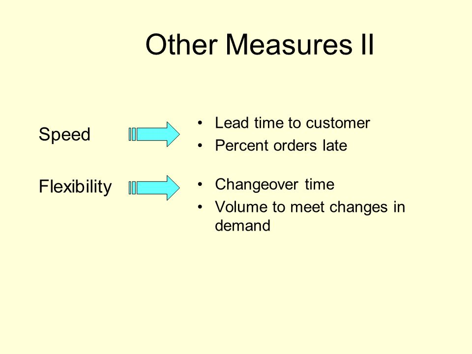 Business Processes Chapter 4