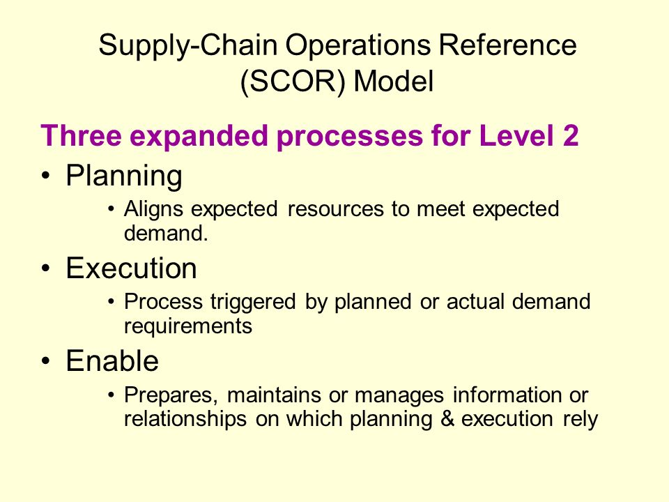 supply chain operation reference model The impact of additive manufacturing in the aircraft spare parts supply chain:  supply chain operation reference (scor) model based analysis.