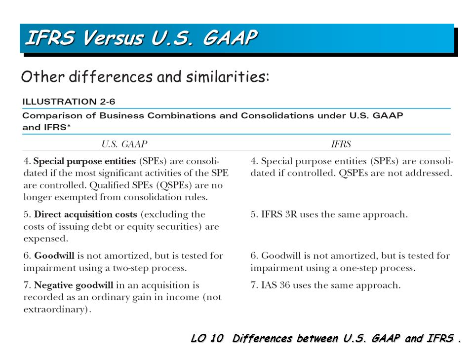 ifrs vs us gaap equity accounts International convergence of accounting standards is not a new idea  among  the accounting principles used in major capital markets around the world by the   and converge us generally accepted accounting principles (gaap) and ifrs.
