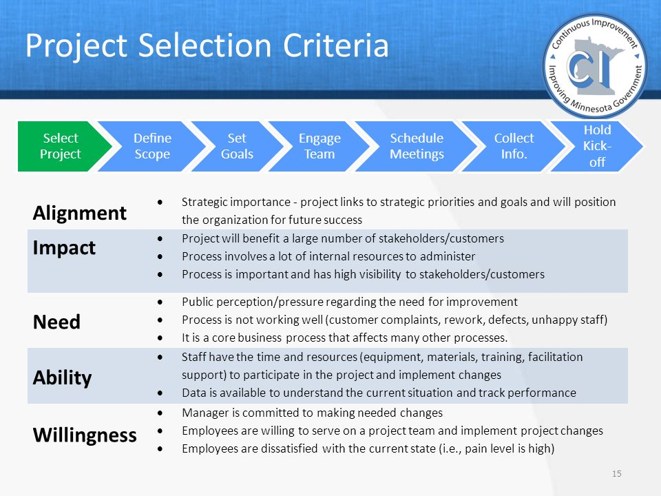 project selection criteria Criteria for project selection we talked about the need for lean six sigma project selection in detail in the earlier articles, in this one we'll cover the.