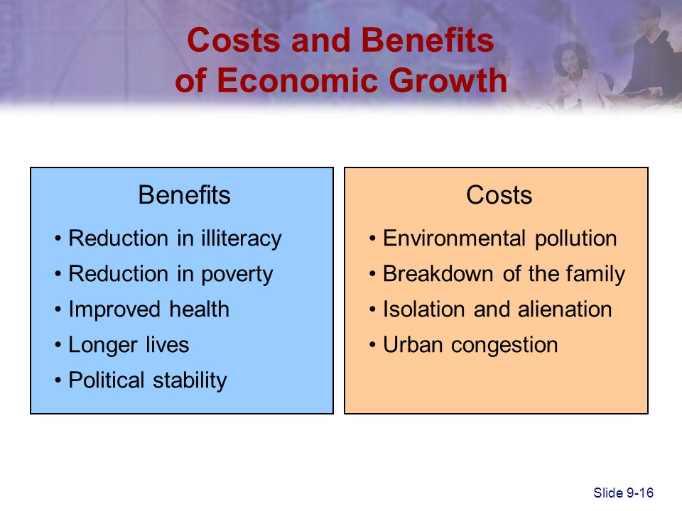 benefits and costs of economic growth Economic benefits of european airspace  the relationship between connectivity and economic growth is a two-way  lower airline costs capacity total benefits.