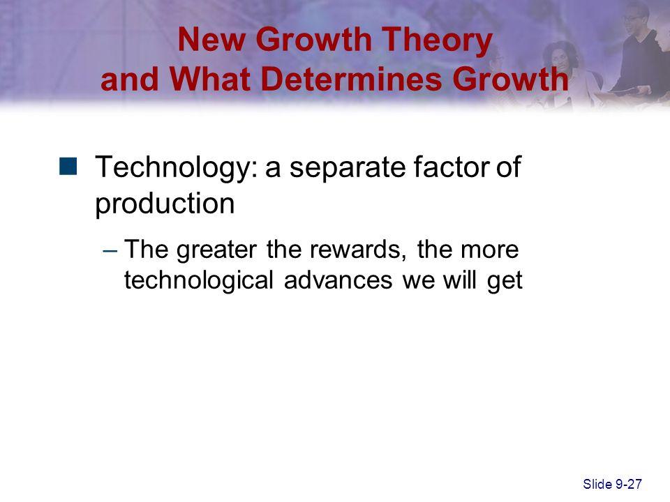 download development economics