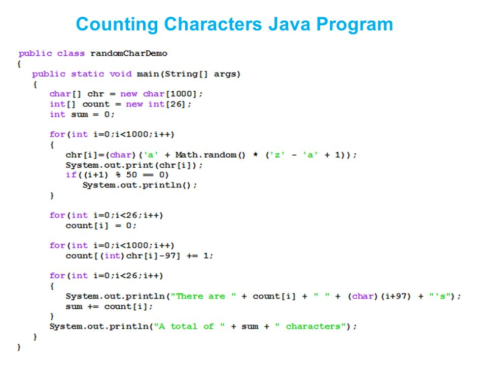 Counting Number Of Letters In Java
