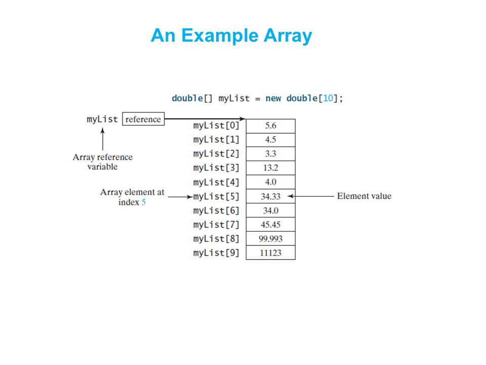 chapter 6 arrays and array lists ppt video online download
