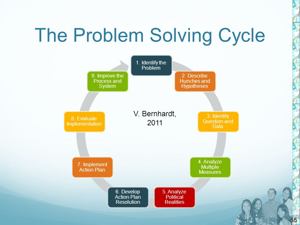 Seven Ways to Problem Solve