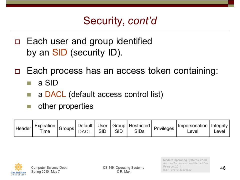 access control lists identify rsources users and groups essay For more information on conditional access lists or program control  names that you identify on access to db2 resources for users and groups.