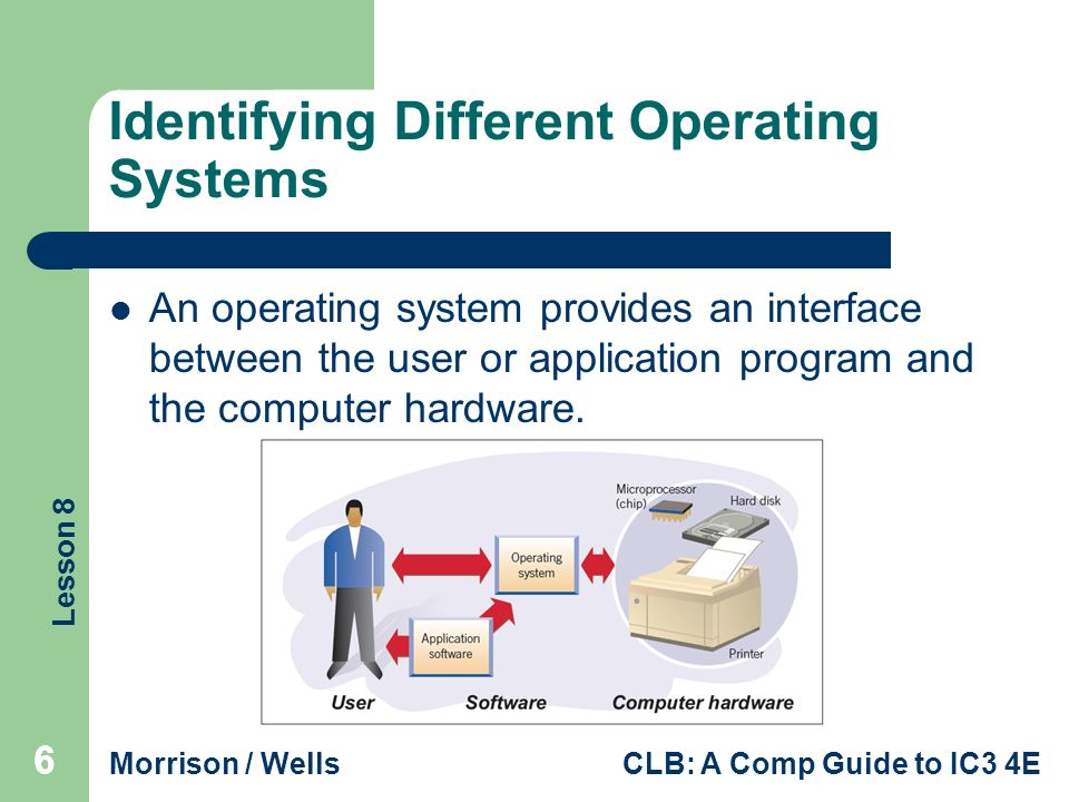 different type of information system