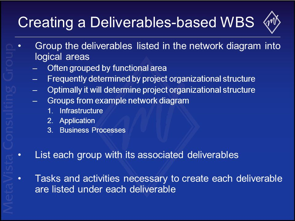 how to create a wbs and activity list