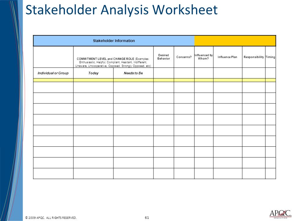 dominos stakeholder analysis A slow workday at domino's pizza in domino's delivers during crisis: when you can and try to keep all relevant stakeholders informed of what you're.
