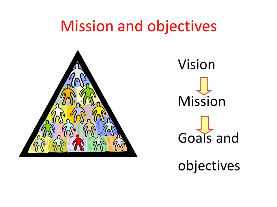 Relationships Between Vision Mission And Objectives Commerce Essay  Relationships Between Vision Mission And Objectives Commerce Essay  Innovative Business Models That Were Introduced By E