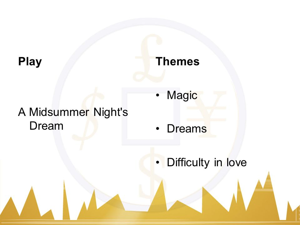 play script of midsummer night dreams The most mischievous character in shakespeare's magical play a midsummer night's dream, puck's purpose is to cause problems and drive the plot.