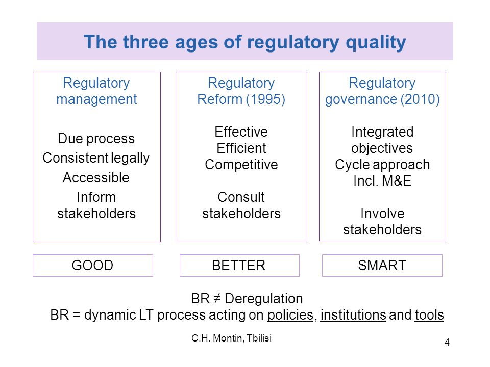 The three ages of regulatory quality