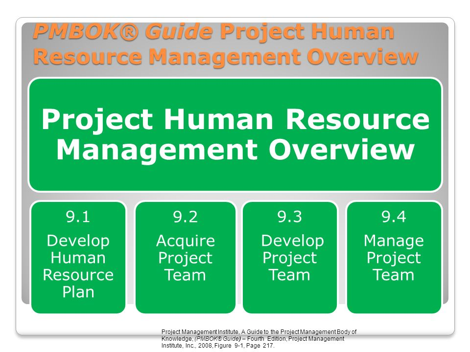 human resource plan template pmbok - ps introduction what is a project ppt video online