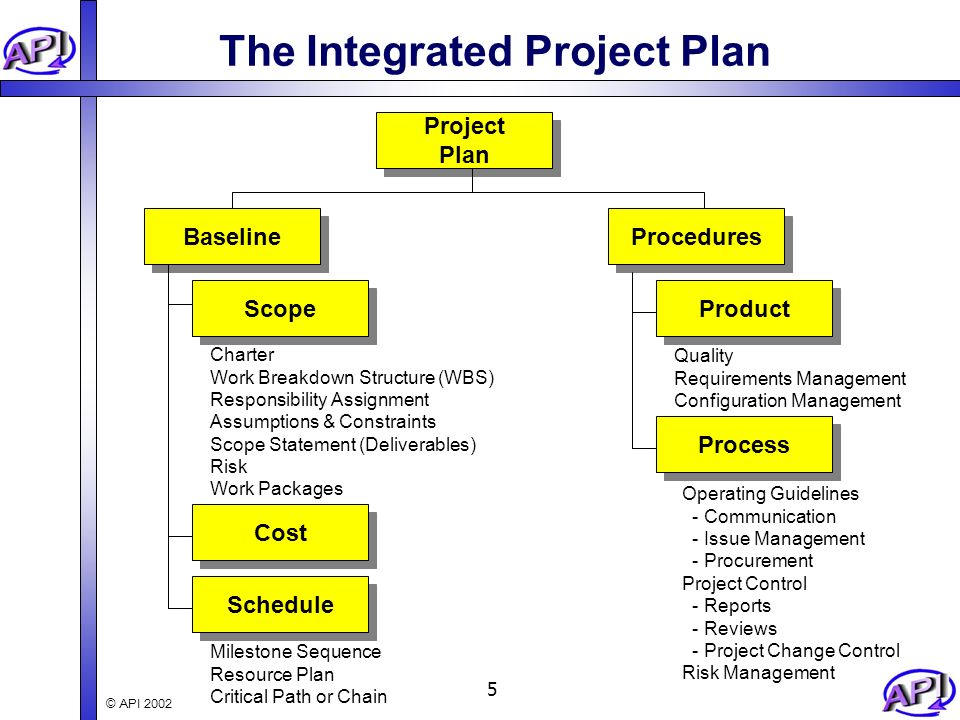 project integration management plan template - how to integrate the parts of your project to achieve