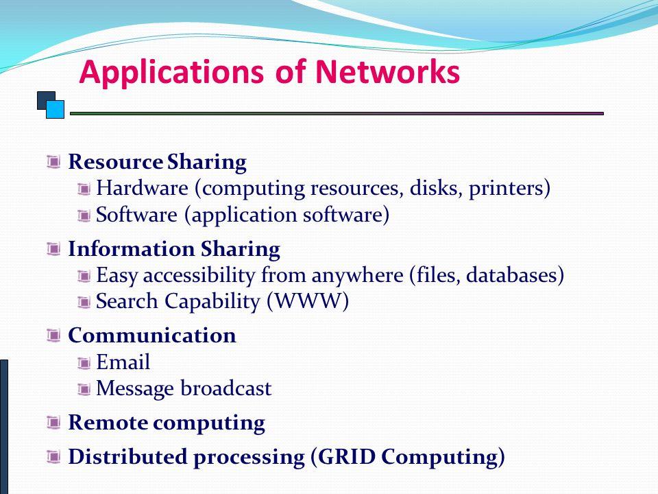 Networking Paper Presentation Topics