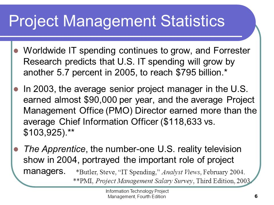 Chapter 1 introduction to project management ppt video online download - Average salary of an office manager ...