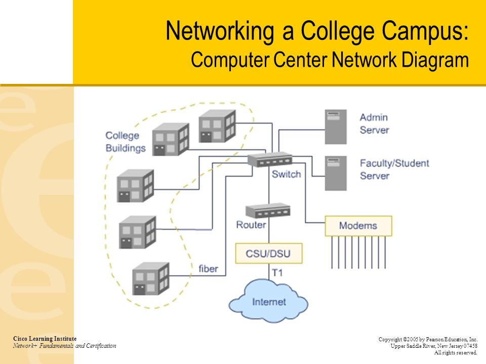 network diagram 2 essay We will write a custom essay sample on network diagram specifically for you for only $1638 $139/page order now as all the customers details would be held on a simple database system this.