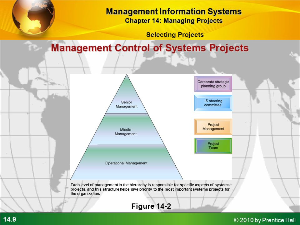 "a project management and control system for capital projects The challenges of the ""board"" in delivering capital projects  management processes & systems operational learning & readiness new shareholders  for the project control objectives and management areas, identify control gaps to assess achievement of the objectives – drawing on good project practice."
