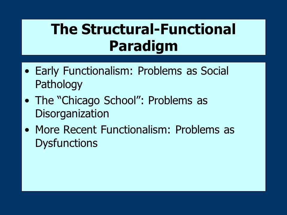 the structural functional theory and its stipulation of marriage functions Susan martinez may 28, 2009 sociology of marriage six main theories in sociology of marriage first and foremost, each theory falls under two categories micro-level and macro-level.