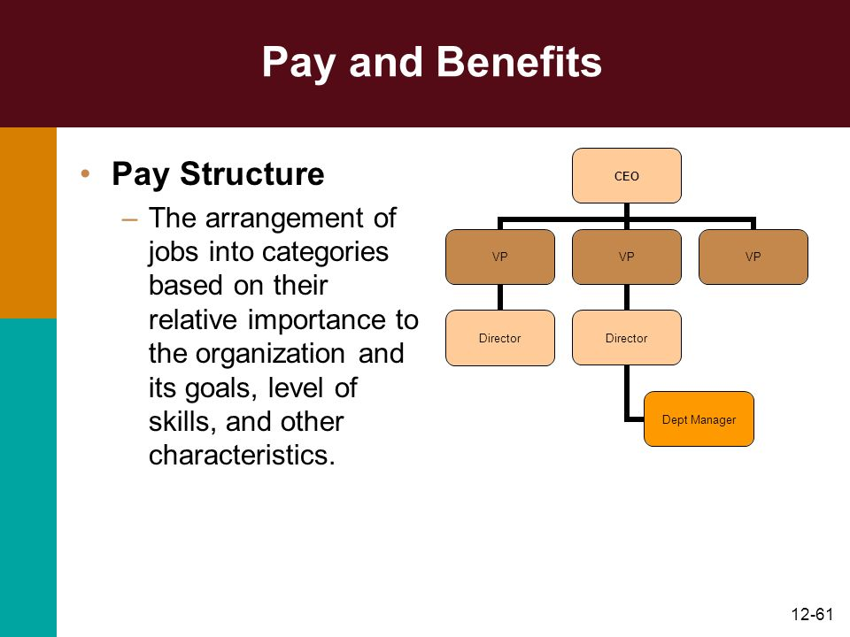 Pay and Benefits Pay Structure