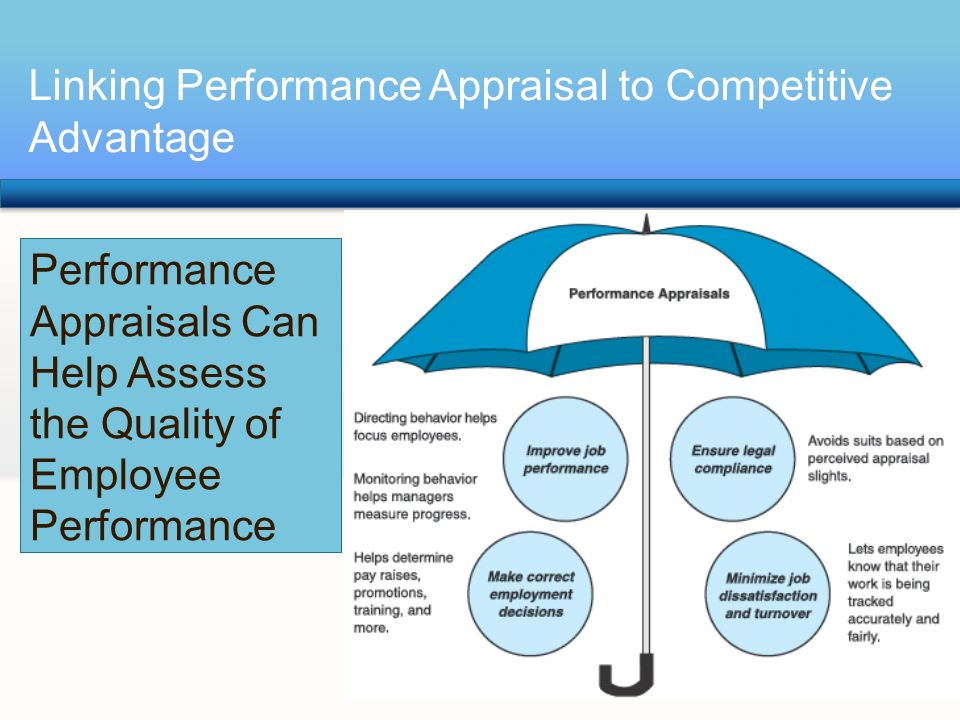 employees performance appraisal of standard chatered Supervisor's guide to performance appraisals your structured or unstructured diaries of employee performance events performance appraisal form – standard.