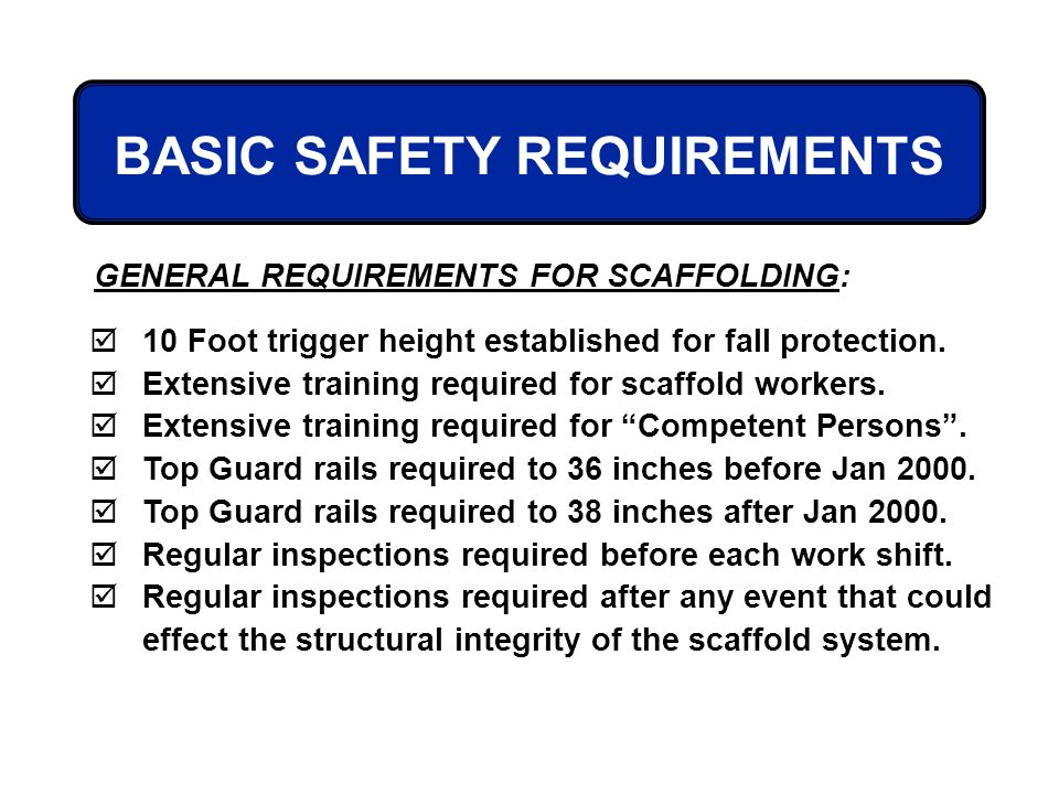 fall protection periodic inspection