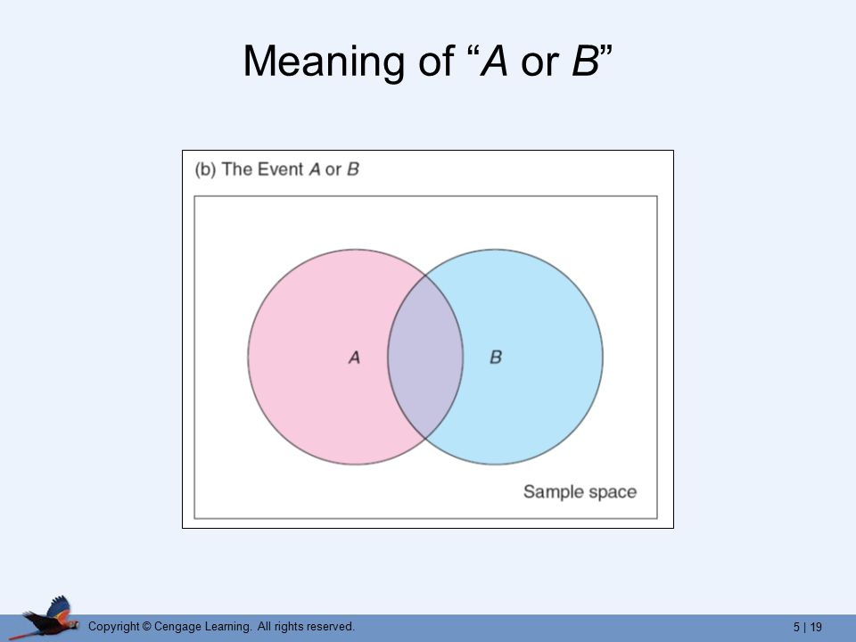 Elementary Probability Theory - ppt download