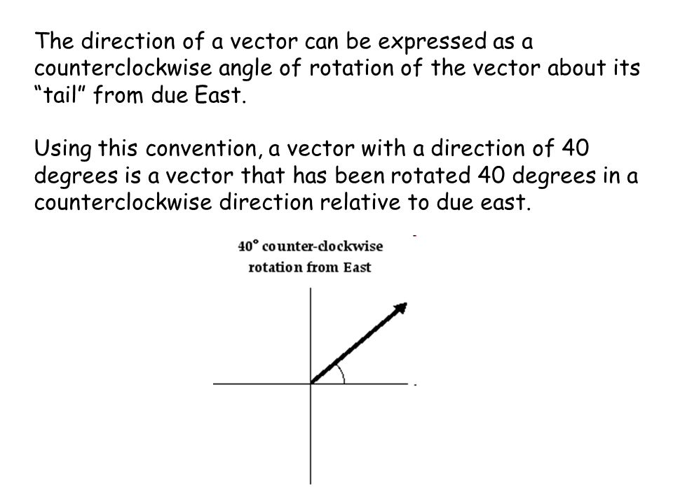 angles from direction vector