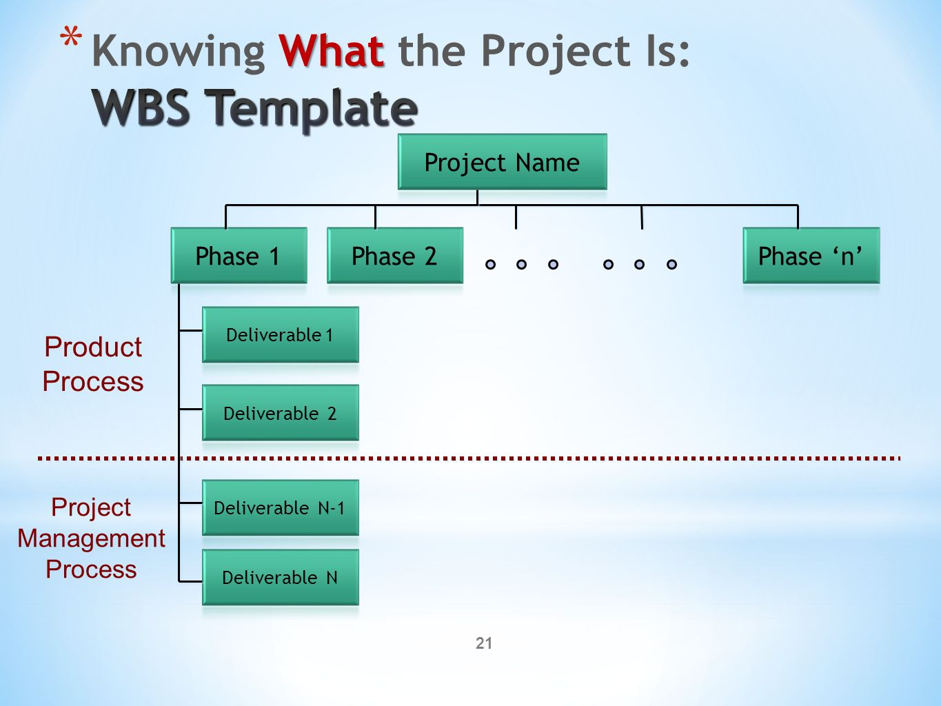 what is the wbs of woody 2000 project case study Solution contains high level overview of woody's 2000 project 4quality approach for custom woodworking company- woody 2000 project the case gender studies.