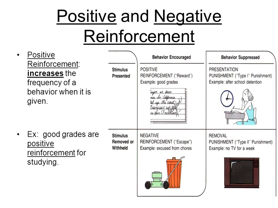 positive and negative reinforcement There is positive reinforcement and negative reinforcement, and since this piece  is being written with parents in mind, i'm going to use a little.